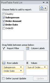 Lista polja izvedene tabele