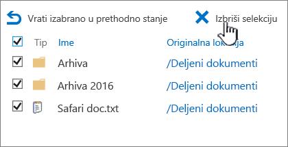 SharePoint 2016 2 nivoa Korpa za otpatke sve izabrane stavke i Izbriši istaknuta