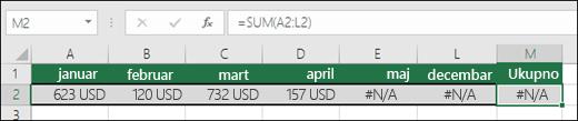 Primer #N/A vrednosti unete u ćelije koja sprečava formulu SUM da pravilno izračunava.