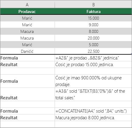 Primeri sa beleškama Kombinovanje teksta i brojeva