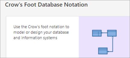 Prikazuje dijagram notacije Baze podataka podnožja crow-a