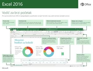 Vodič za brzi početak za Excel 2016 (Windows)
