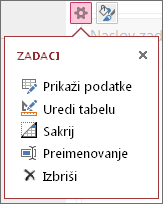 Uredi tabelu