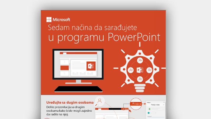 Grafikon sa informacijama prikazuje 7 načina za timski rad u programu PowerPoint