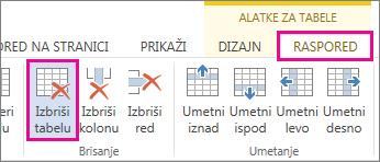 """Slika dugmeta """"Izbriši"""" dostupna na kartici """"Raspored"""" u okviru stavke """"Alatke"""" na traci."""