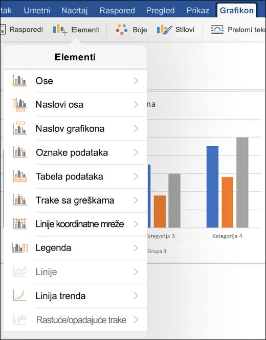"Kliknite na dugme elementi na kartici ""Grafikon"" na traci da biste prilagodili Elementi grafikona u dokument"
