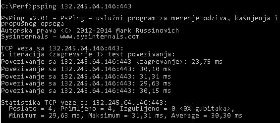 PSPing za IP adresu vraćen od strane ping na outlook.office365.com koji prikazuje prosečno kašnjenje od 28 milisekundi.