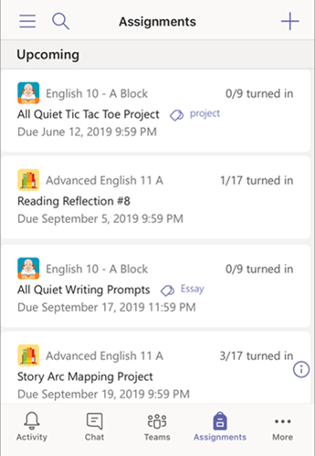 Slika ikone zadatak