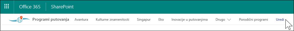 SharePoint navigacija čvorišta