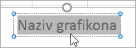 Izbor teksta naslova grafikona
