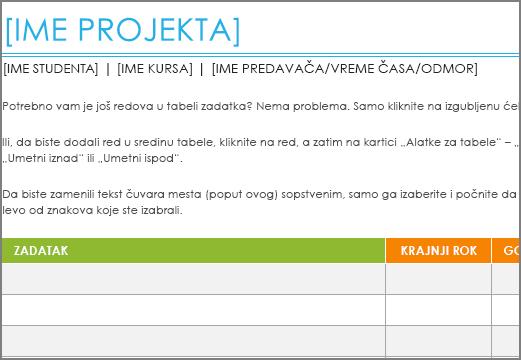 Stari predložak liste projektnih zadataka sa najmanjim fontom od 8,5 tačaka.