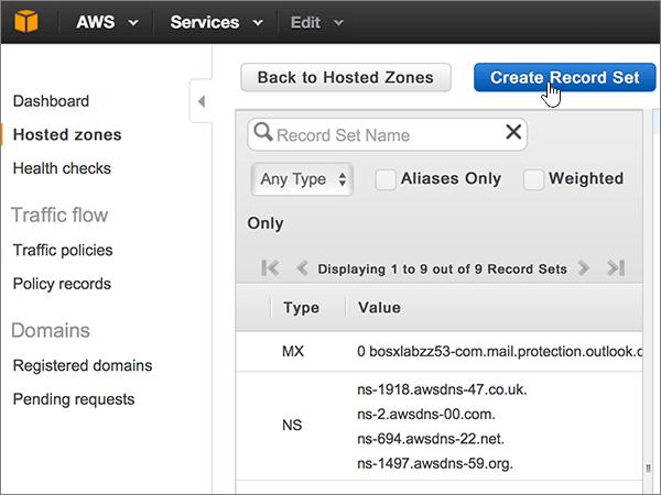 AWS-BP-Konfigursanje-1-4