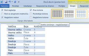 Stilovi tabela
