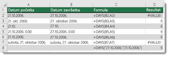 Rezultat različitih DAYS funkcija