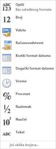 Galerija formata brojeva