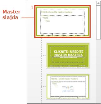 Master slajda sa rasporedima