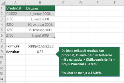 Primer funkcija XIRR