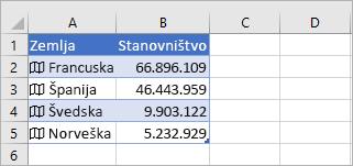 Dodata je nova kolona, vrednosti dolaze iz povezanog zapisa