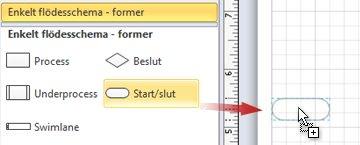 Dra formen Start/Slut till sidan