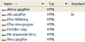 Listvyer i SharePoint Designer