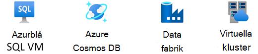 Stencil för Azure-databaser.