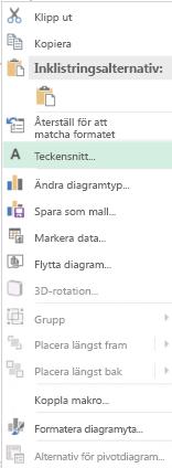 Skärmbild av tillgängliga alternativ i snabbmenyn efter markering av kategoriaxeletiketter, inklusive markerat alternativet för teckensnitt.