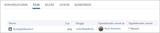 Klicka på filer för att se alla filer som användaren har skapat