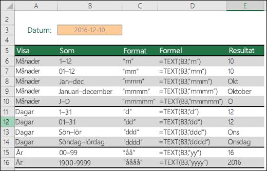 Formatkoder för månad, dag och år