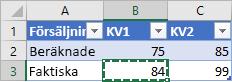 Liten tabell som visas en kopierad cell