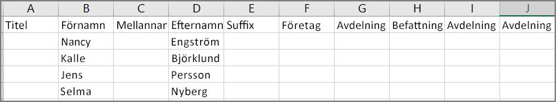 Ett exempel på hur en .csv-fil ser ut efter att kontakter exporteras från Outlook