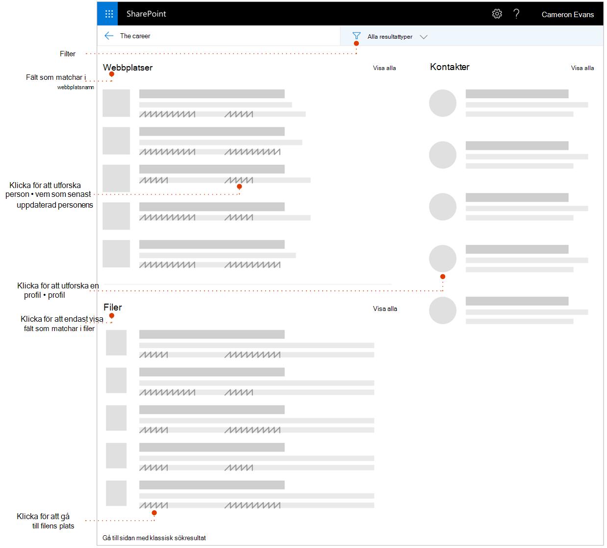 Skärmbild av sökresultat sida med pekare till element för att utforska.