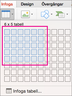 Infoga en tabell med rutnätet