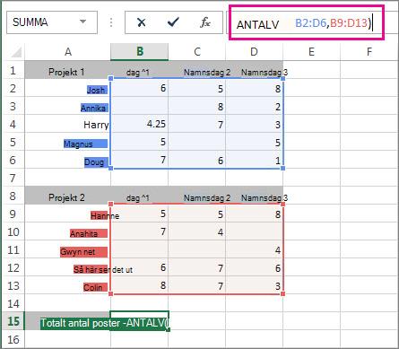 Använda ANTALV och räkna celler i 2 cellområden