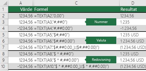 Exempel på funktionen TEXT med format för tal, valuta och redovisning