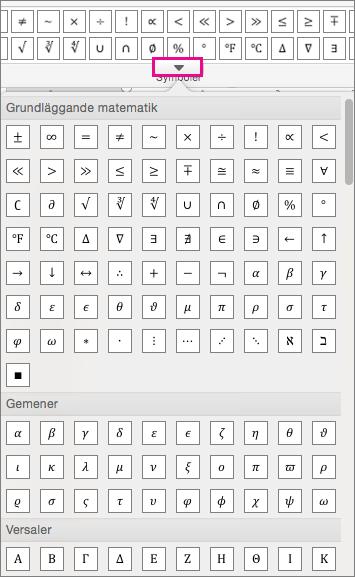 Lista över alla tillgängliga ekvationssymboler