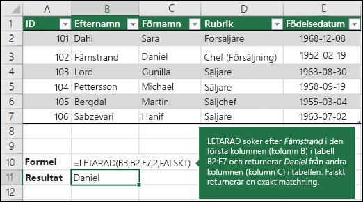 LETARAD – exempel 1