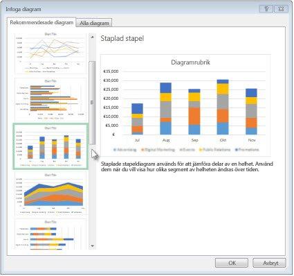 Fliken Rekommenderade diagram i dialogfönstret Infoga diagram