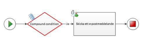 Ett sammansatt villkor kan inte läggas till manuellt i ett arbetsflödesdiagram.