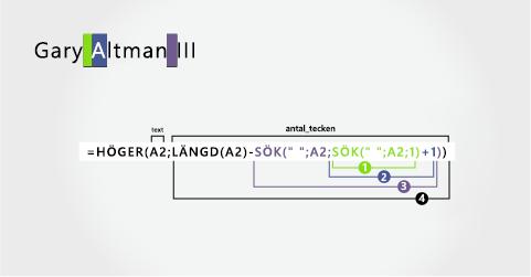 Formel som avgränsar ett för- och efternamn följt av ett suffix