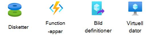 Stencil för Azure-beräkning.