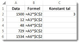Talen i kolumn A, formeln i kolumn B med $-tecken och talet 3 i kolumn C