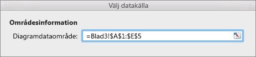 Markera dataintervallet för ett diagram