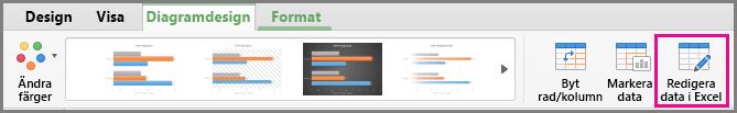 Diagramredigering i Excel i Office för Mac