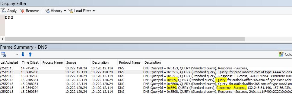 Ett grundläggande filter för DNS i Netmon är DNS.