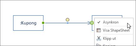 Figur, på snabbmenyn, asynkron valda kommandot för meddelanden