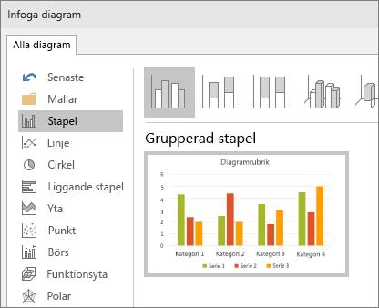 Visar val av stapeldiagram i PowerPoint