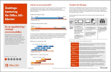 Modellaffisch: Ändringshantering för Office 365-klienter