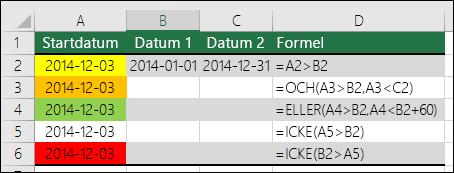 Exempel på hur OCH, ELLER och ICKE kan användas som test för villkorsstyrd formatering