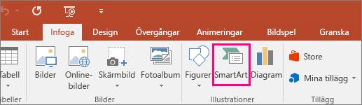 Visar SmartArt-knappen på fliken Infoga