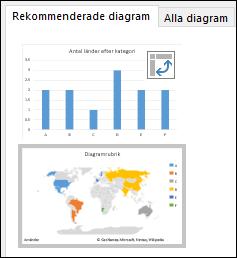 Rekommenderad kategori för kartdiagram i Excel